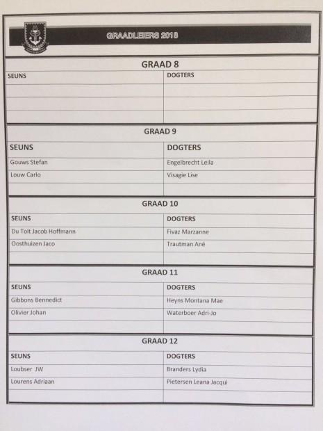 Graadleiers 2018 - Name