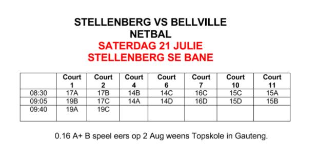 Netbal_Stellenberg vs Bellville