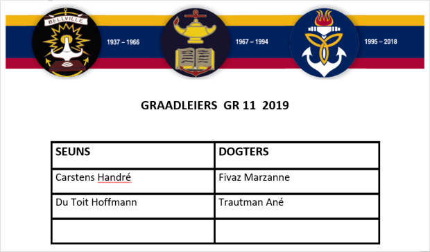 2019 Graadleiers Graad 11
