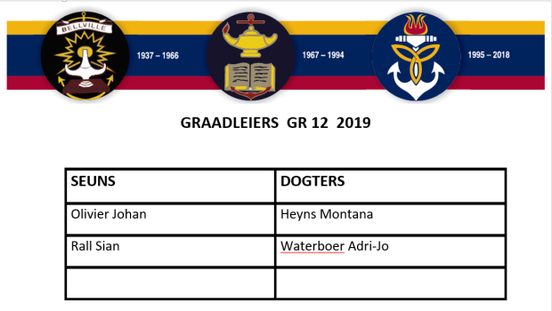 2019 Graadleiers Graad 12