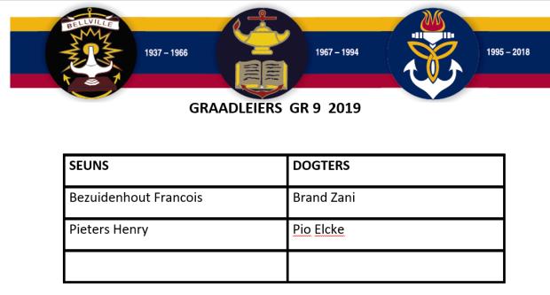 2019 Graadleiers Graad 9