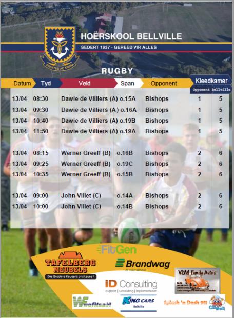 Rugby vs Bishops 13 April 2019